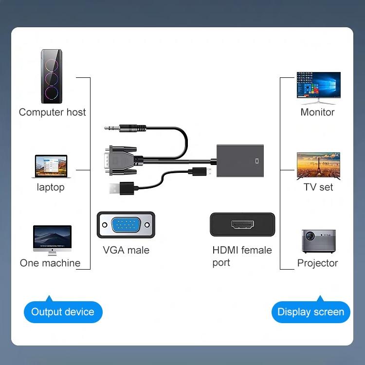 Ford Multimedia DVD GPS - Focus Mk3 - K150 - Wince
